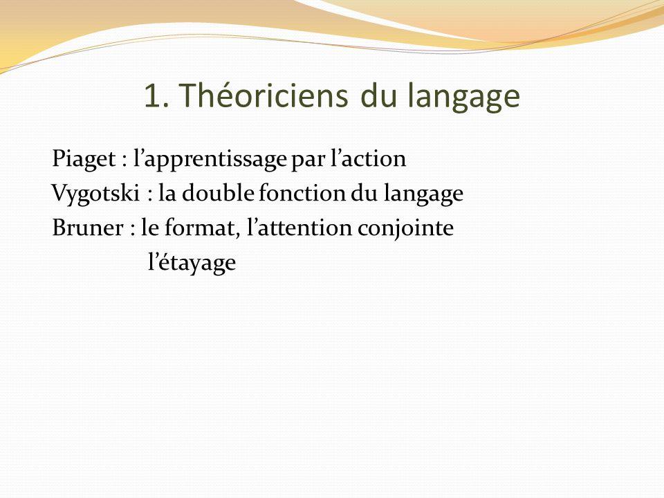 1. Théoriciens du langage Piaget : lapprentissage par laction Vygotski : la double fonction du langage Bruner : le format, lattention conjointe létaya