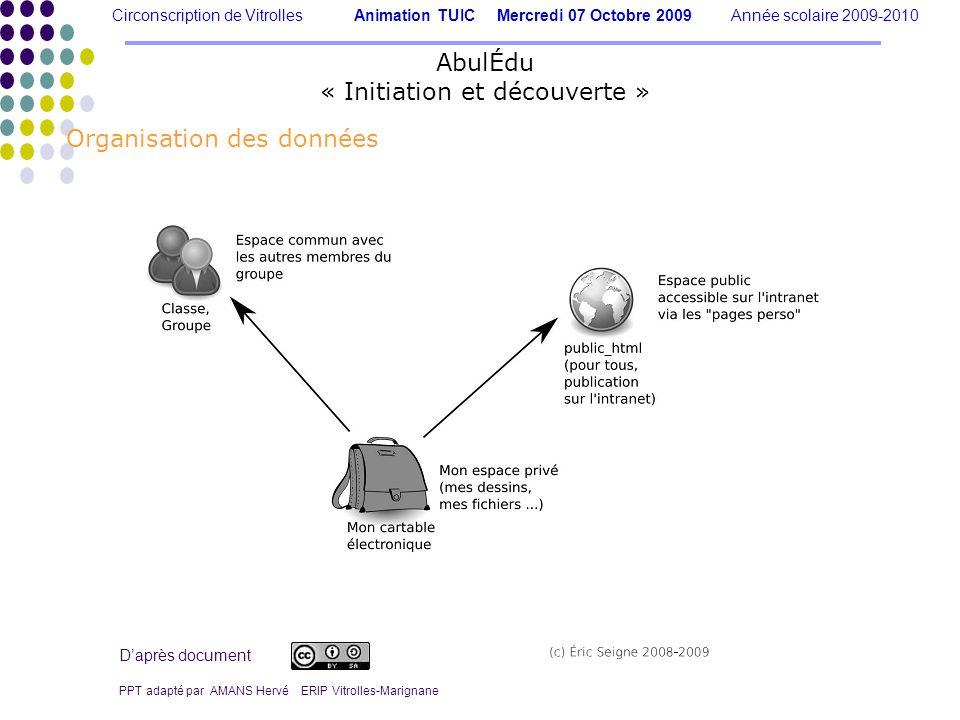 Circonscription de Vitrolles Animation TUIC Mercredi 07 Octobre 2009 Année scolaire 2009-2010 AbulÉdu « Initiation et découverte » Daprès document PPT