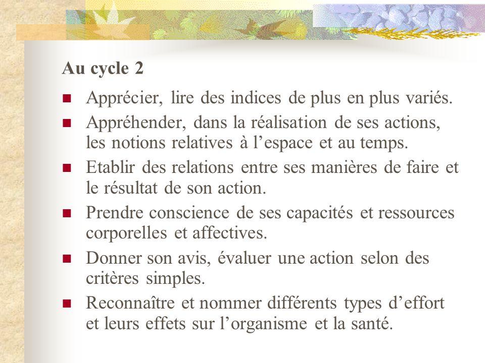 Au cycle 2 Apprécier, lire des indices de plus en plus variés. Appréhender, dans la réalisation de ses actions, les notions relatives à lespace et au
