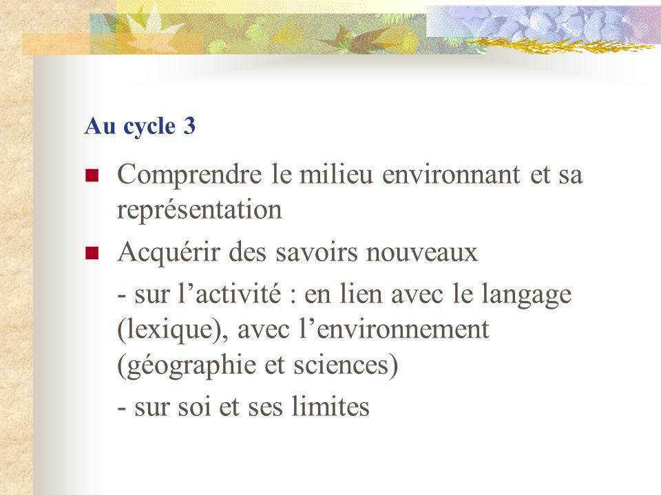 Au cycle 3 Comprendre le milieu environnant et sa représentation Acquérir des savoirs nouveaux - sur lactivité : en lien avec le langage (lexique), av
