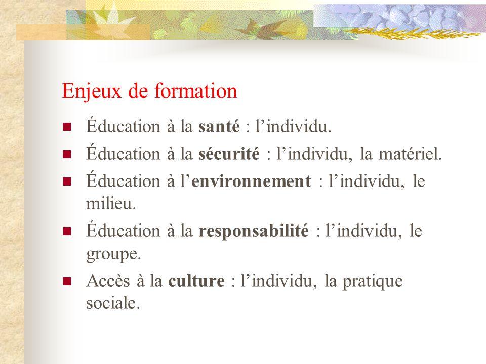 Enjeux de formation Éducation à la santé : lindividu. Éducation à la sécurité : lindividu, la matériel. Éducation à lenvironnement : lindividu, le mil