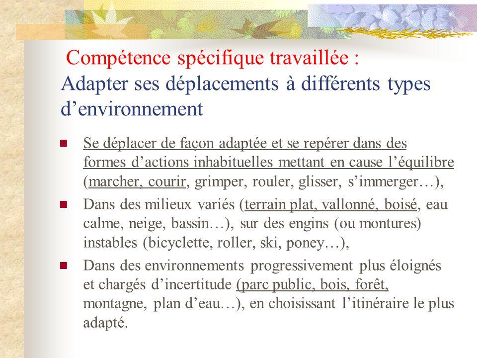 Compétence spécifique travaillée : Adapter ses déplacements à différents types denvironnement Se déplacer de façon adaptée et se repérer dans des form