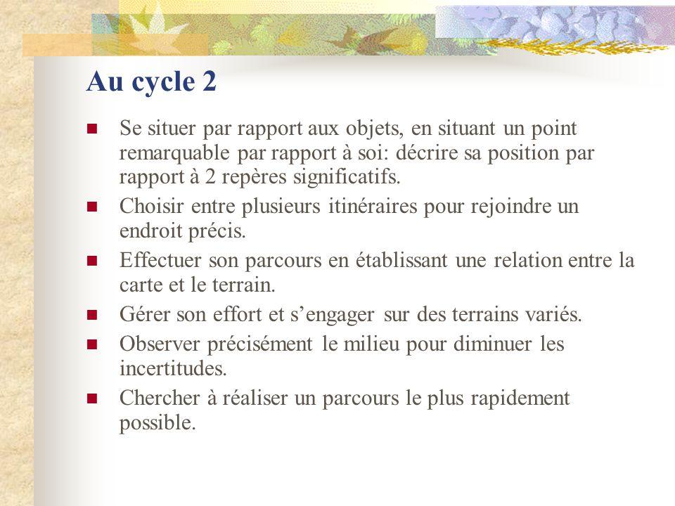 Au cycle 2 Se situer par rapport aux objets, en situant un point remarquable par rapport à soi: décrire sa position par rapport à 2 repères significat