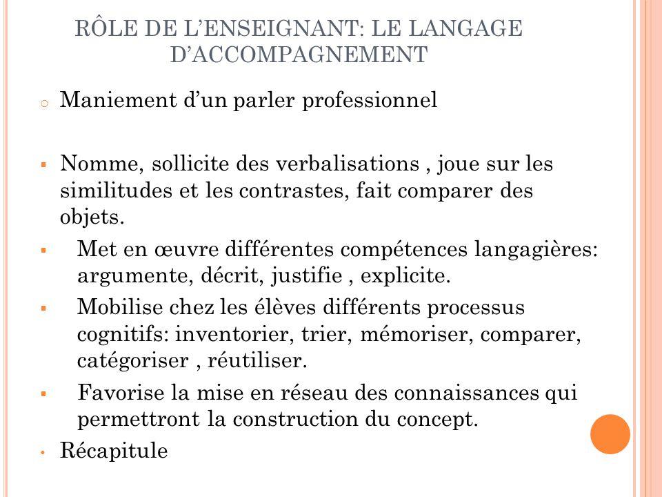 RÔLE DE LENSEIGNANT: LE LANGAGE DACCOMPAGNEMENT o Maniement dun parler professionnel Nomme, sollicite des verbalisations, joue sur les similitudes et les contrastes, fait comparer des objets.