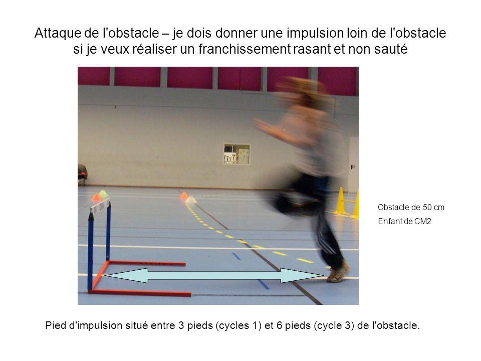 Attaque de l obstacle – je dois donner une impulsion loin de l obstacle si je veux réaliser un franchissement rasant et non sauté Pied d impulsion situé entre 3 pieds (cycles 1) et 6 pieds (cycle 3) de l obstacle.