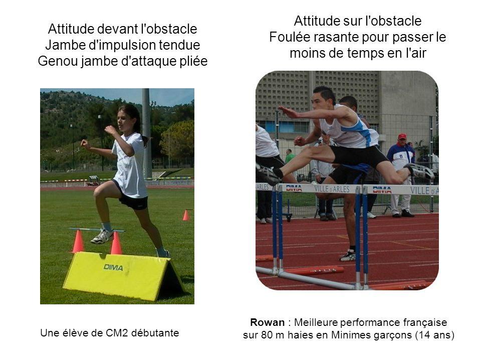 Attitude devant l'obstacle Jambe d'impulsion tendue Genou jambe d'attaque pliée Rowan : Meilleure performance française sur 80 m haies en Minimes garç