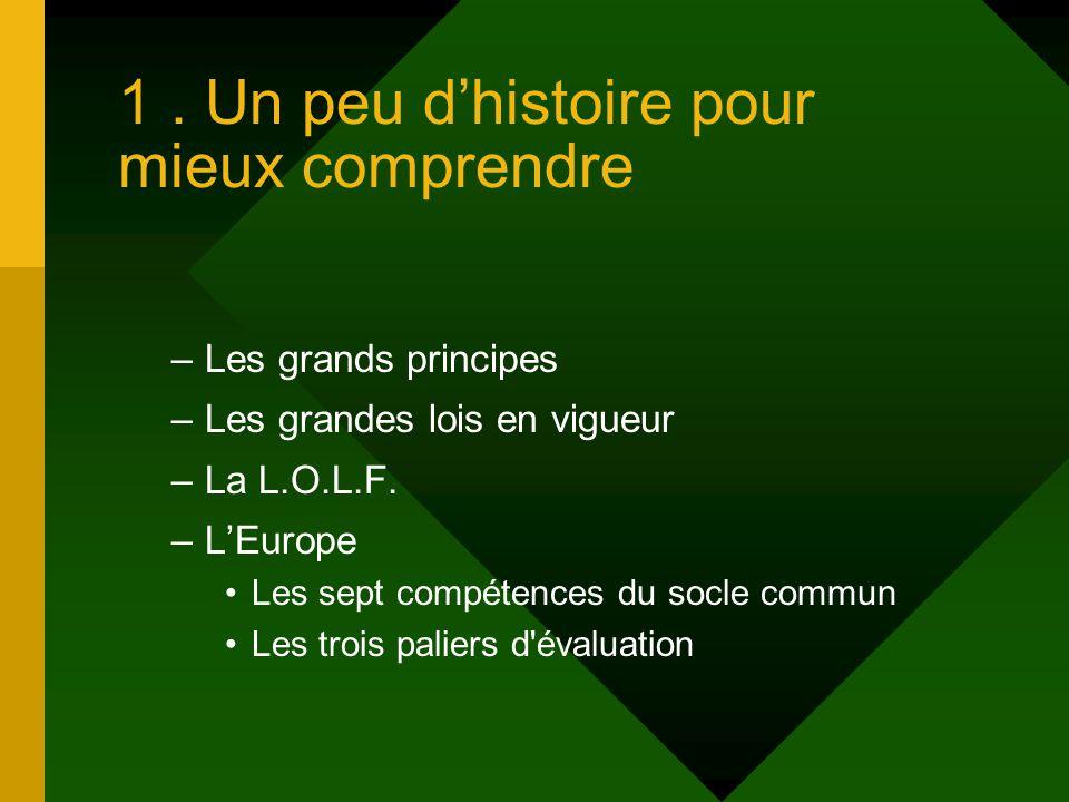 1. Un peu dhistoire pour mieux comprendre –Les grands principes –Les grandes lois en vigueur –La L.O.L.F. –LEurope Les sept compétences du socle commu