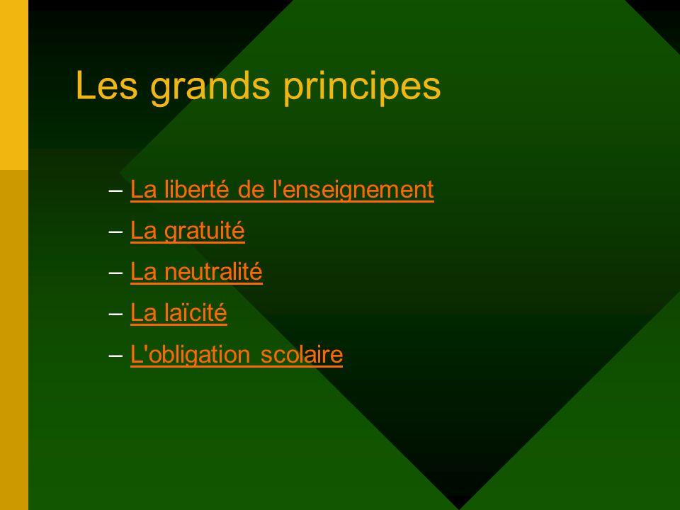 Les grands principes –La liberté de l enseignementLa liberté de l enseignement –La gratuitéLa gratuité –La neutralitéLa neutralité –La laïcitéLa laïcité –L obligation scolaireL obligation scolaire