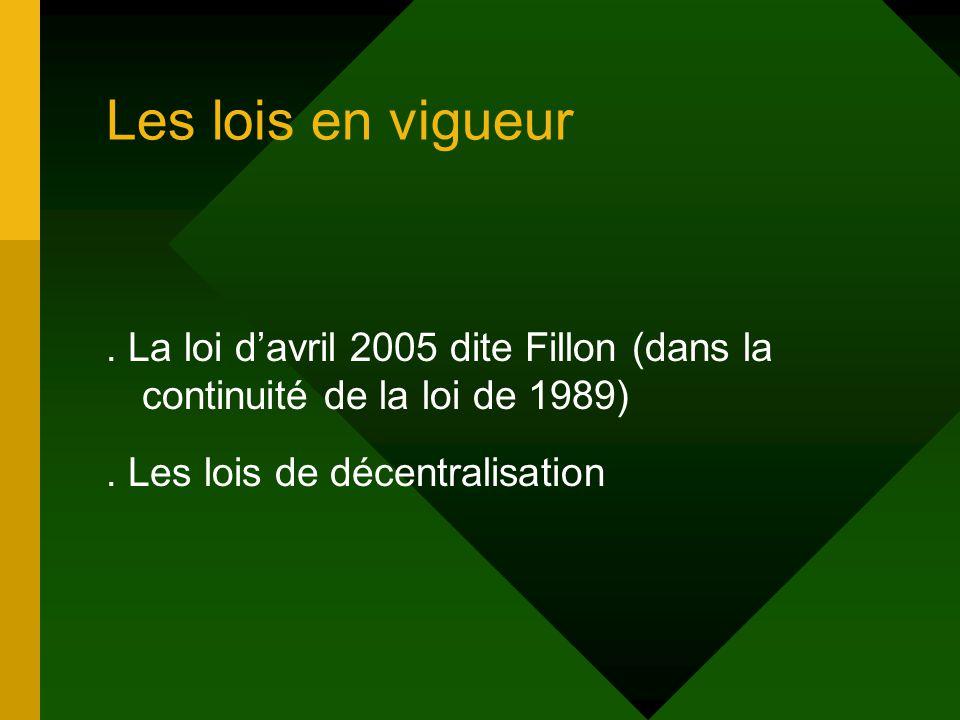 Les lois en vigueur. La loi davril 2005 dite Fillon (dans la continuité de la loi de 1989).