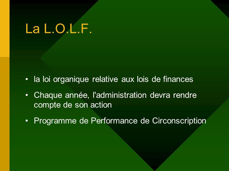 LEurope Conseil européen de Lisbonne en 2001 Améliorer la qualité et lefficacité des systèmes de formation 13 objectifs communs dont apprentissage des langues, compétences de base, citoyenneté, TICE…