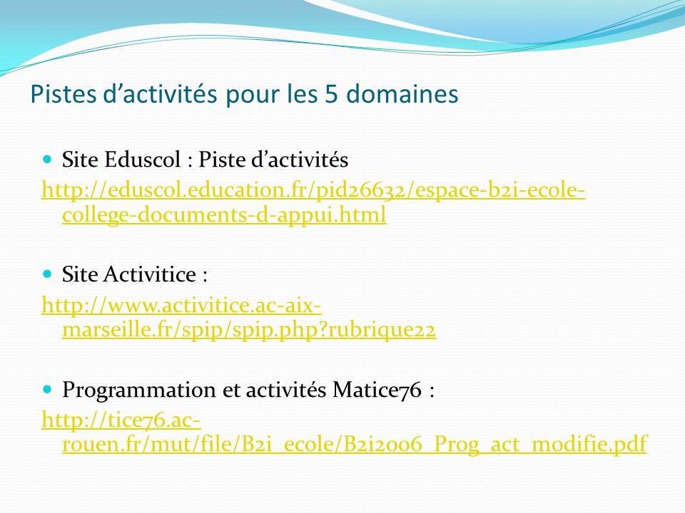 Domaine 1 : S approprier un environnement informatique de travail Site Eduscol : Piste dactivités http://eduscol.education.fr/cid61126/connaitre- maitriser-les-fonctions-base.html Site Activitice (Tice IA13) : Domaine 1 http://www.activitice.ac-aix- marseille.fr/spip/spip.php?article26 Site RDRI (Tice IA69) : Domaine 1 http://www2.ac-lyon.fr/services/rdri/b2i/domaine- 1.html
