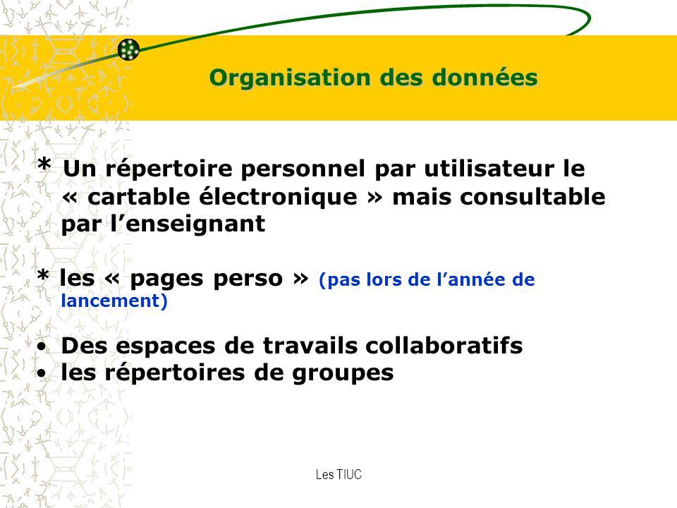 Les TIUC Organisation des données * Un répertoire personnel par utilisateur le « cartable électronique » mais consultable par lenseignant * les « pages perso » (pas lors de lannée de lancement) Des espaces de travails collaboratifs les répertoires de groupes