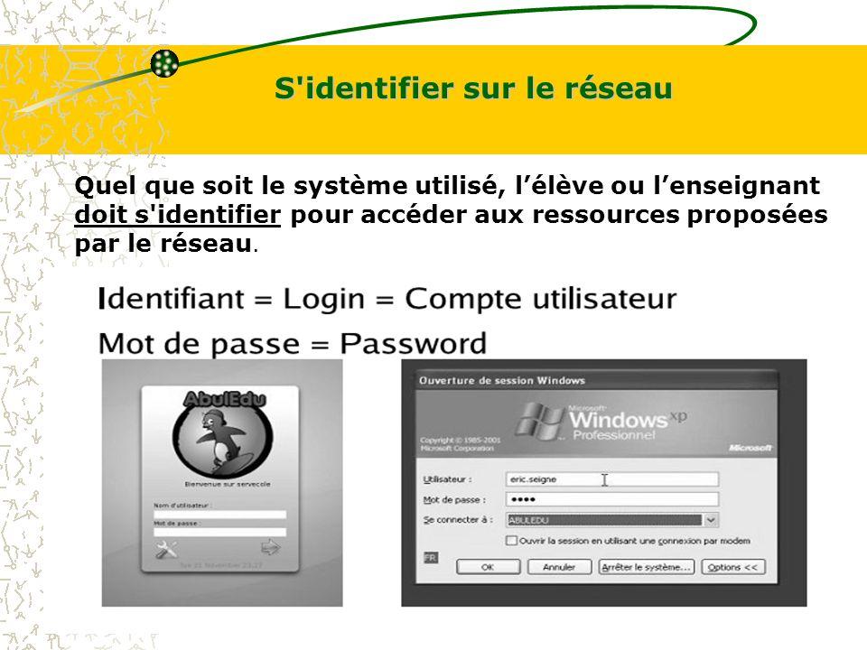 Les TIUC S identifier sur le réseau Quel que soit le système utilisé, lélève ou lenseignant doit s identifier pour accéder aux ressources proposées par le réseau.