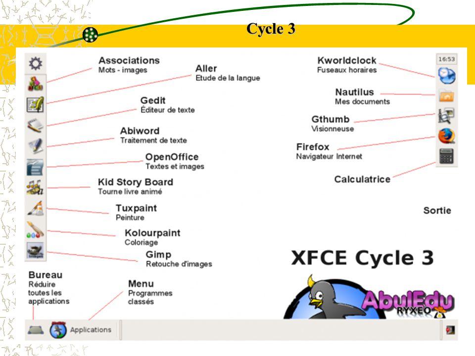 Les TIUC Cycle 3