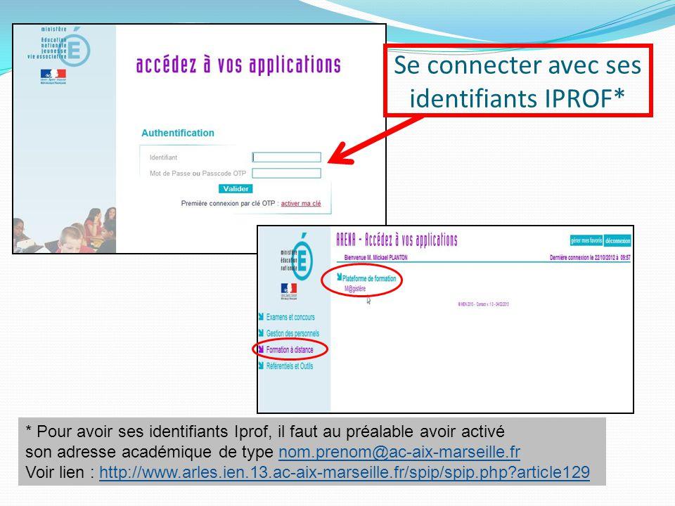 Se connecter avec ses identifiants IPROF* * Pour avoir ses identifiants Iprof, il faut au préalable avoir activé son adresse académique de type nom.prenom@ac-aix-marseille.frnom.prenom@ac-aix-marseille.fr Voir lien : http://www.arles.ien.13.ac-aix-marseille.fr/spip/spip.php article129http://www.arles.ien.13.ac-aix-marseille.fr/spip/spip.php article129