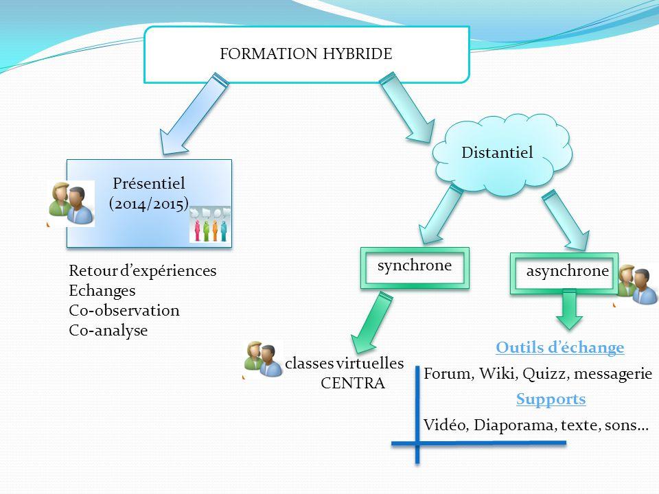 FORMATION HYBRIDE Distantiel Présentiel (2014/2015) synchrone asynchrone classes virtuelles CENTRA Outils déchange Forum, Wiki, Quizz, messagerie Supp