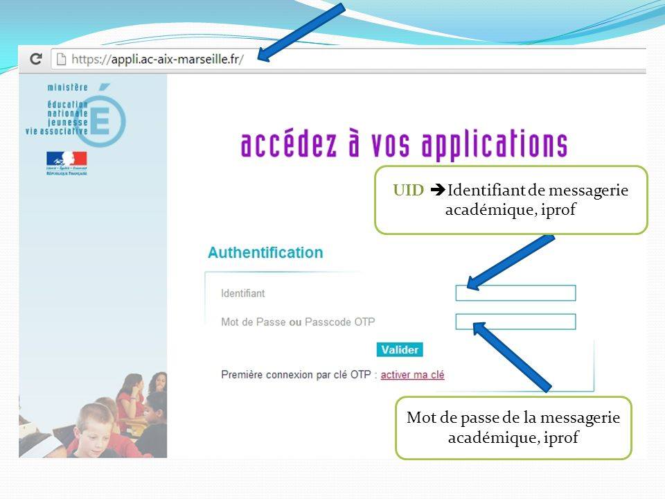 UID Identifiant de messagerie académique, iprof Mot de passe de la messagerie académique, iprof