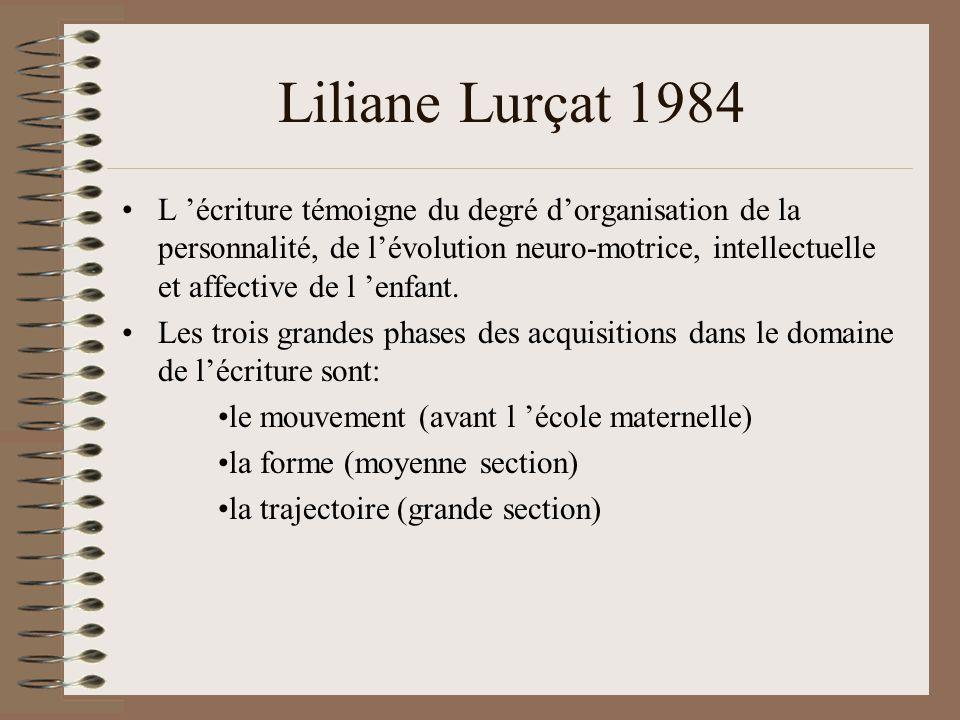 Liliane Lurçat 1984 L écriture témoigne du degré dorganisation de la personnalité, de lévolution neuro-motrice, intellectuelle et affective de l enfant.