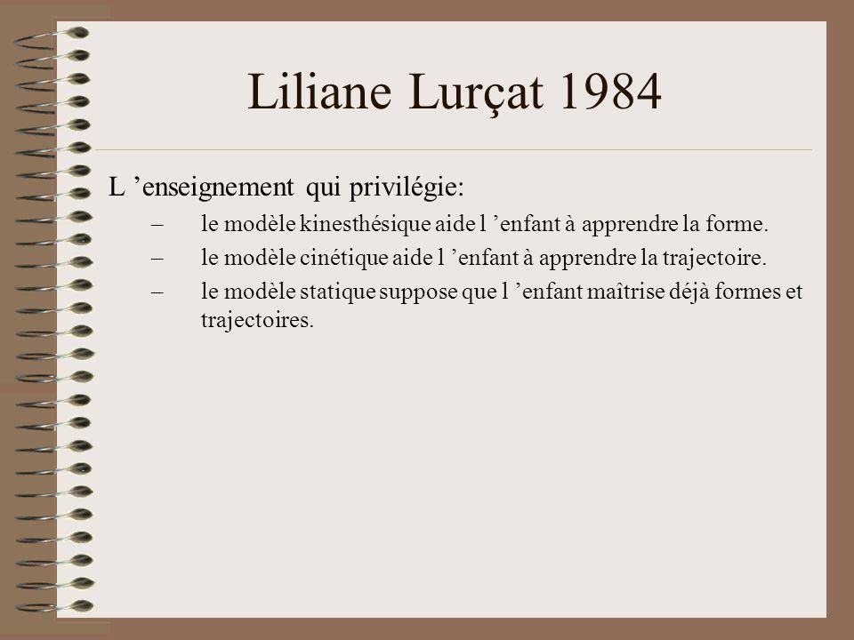Liliane Lurçat 1984 L enseignement qui privilégie: –le modèle kinesthésique aide l enfant à apprendre la forme.