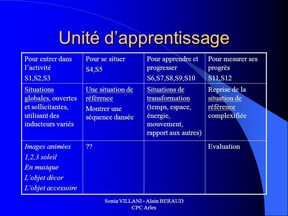Sonia VILLANI - Alain BERAUD CPC Arles Unité dapprentissage Pour entrer dans lactivité S1,S2,S3 Pour se situer S4,S5 Pour apprendre et progresser S6,S