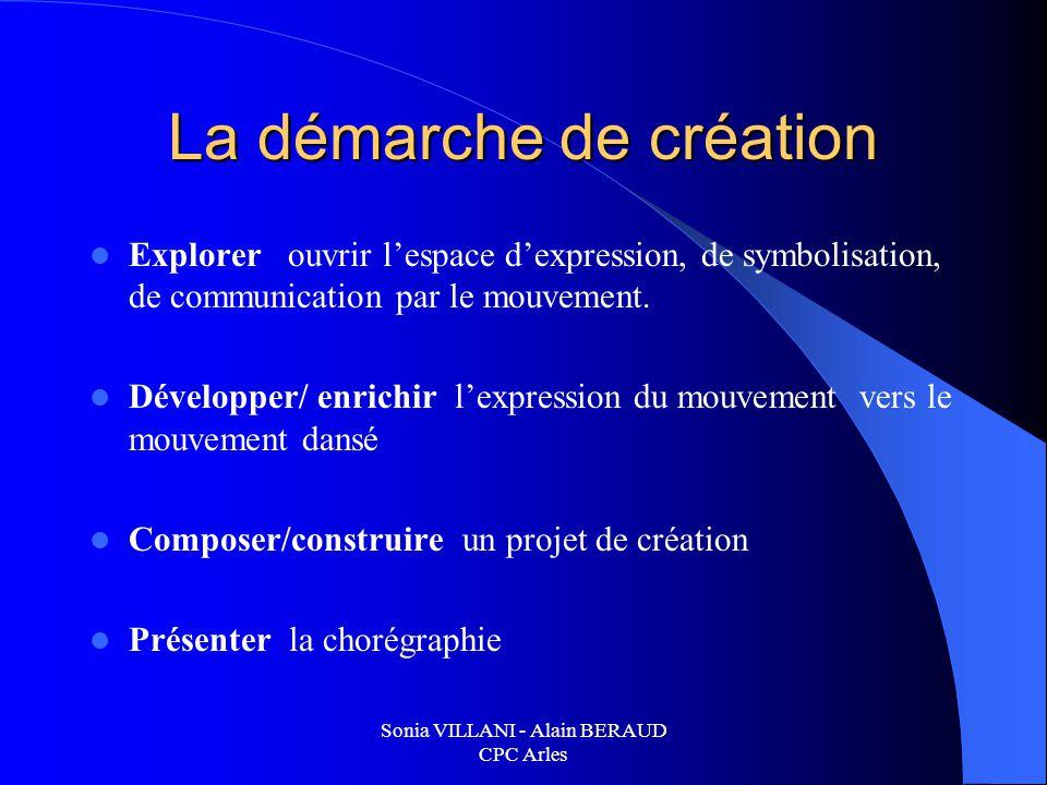 La démarche de création Explorer ouvrir lespace dexpression, de symbolisation, de communication par le mouvement. Développer/ enrichir lexpression du