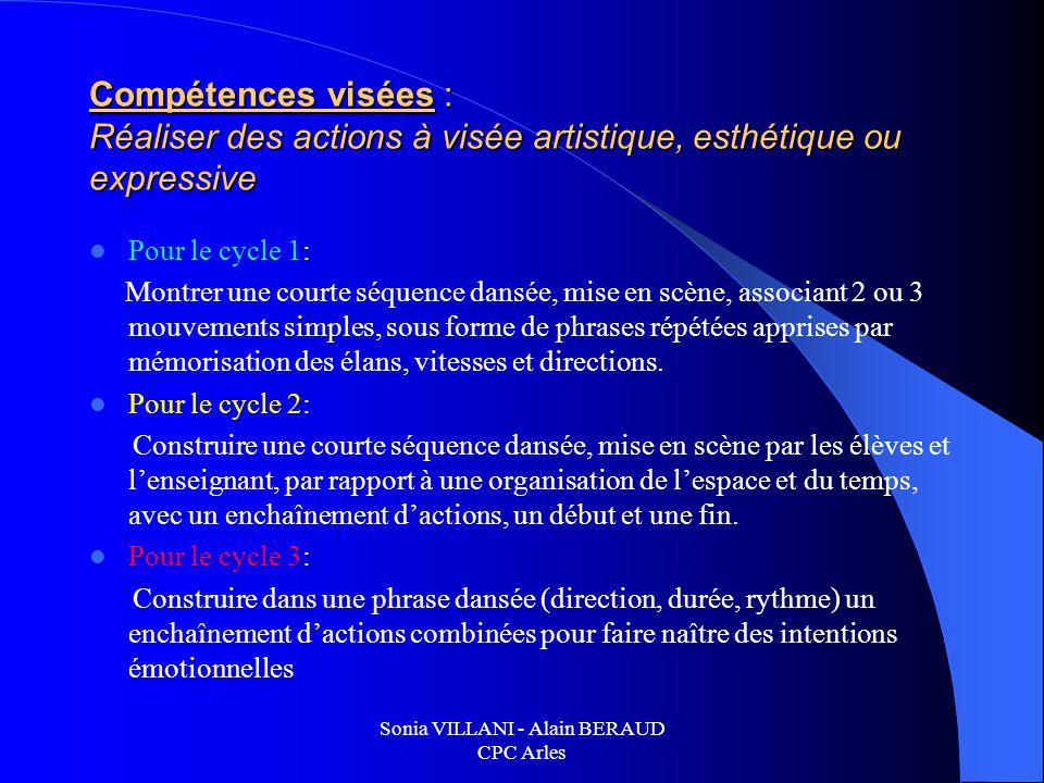 Sonia VILLANI - Alain BERAUD CPC Arles Compétences visées : Réaliser des actions à visée artistique, esthétique ou expressive Pour le cycle 1: Montrer