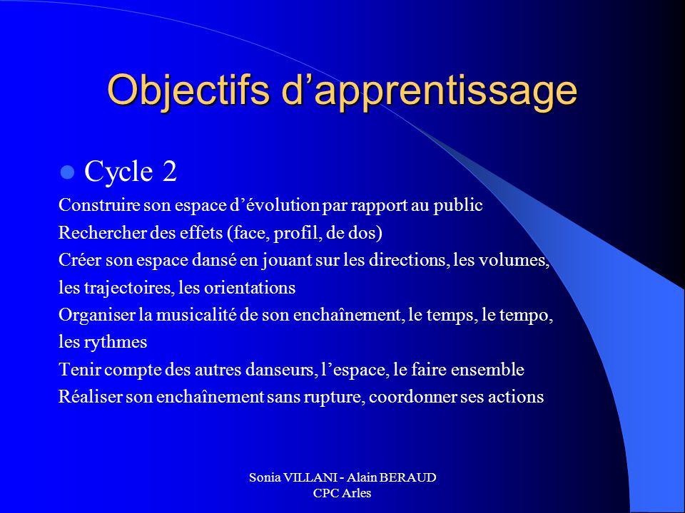 Sonia VILLANI - Alain BERAUD CPC Arles Objectifs dapprentissage Cycle 2 Construire son espace dévolution par rapport au public Rechercher des effets (