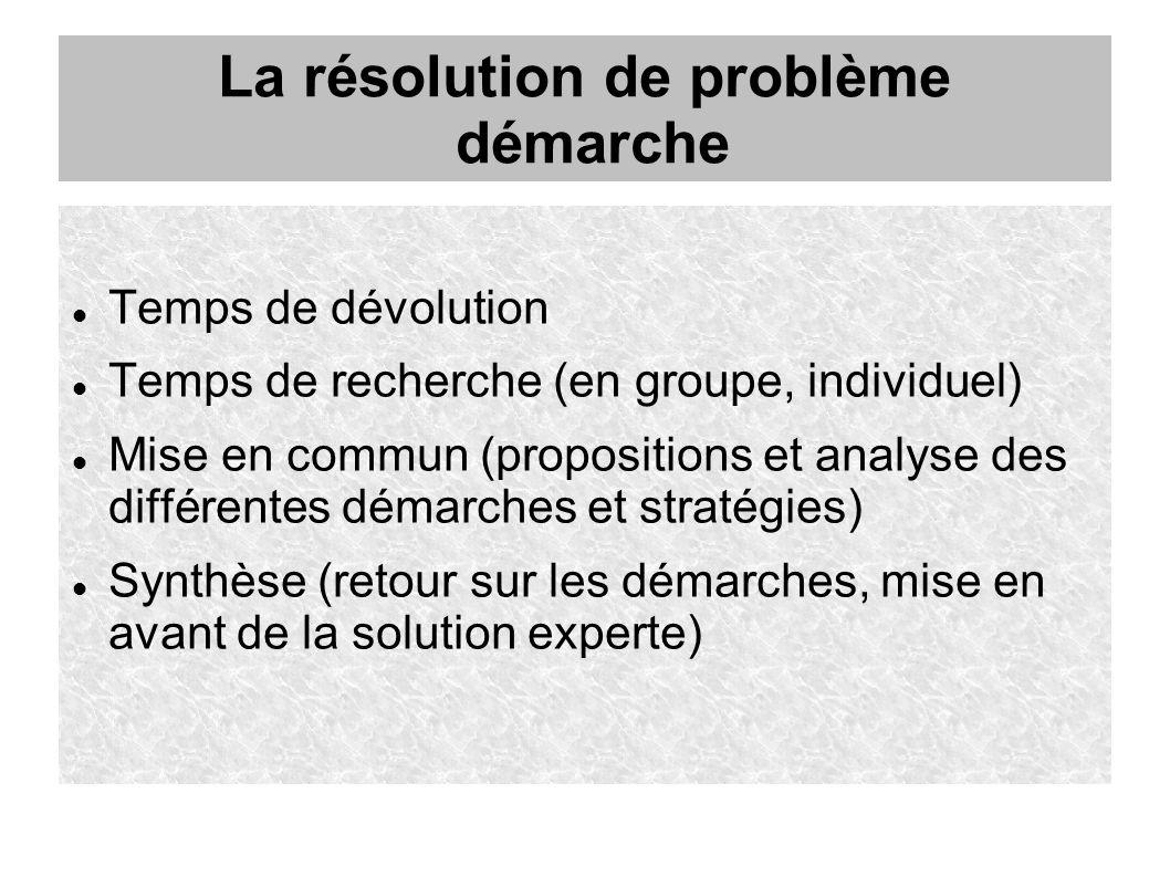 La résolution de problème démarche Temps de dévolution Temps de recherche (en groupe, individuel) Mise en commun (propositions et analyse des différen