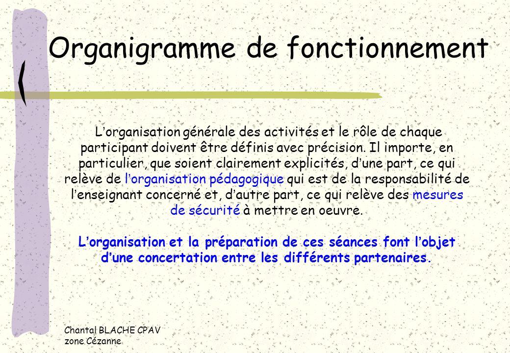 Organigramme de fonctionnement Lorganisation générale des activités et le rôle de chaque participant doivent être définis avec précision. Il importe,