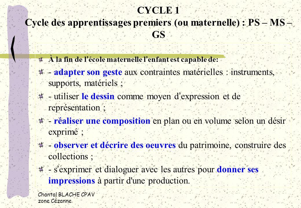 Chantal BLACHE CPAV zone Cézanne CYCLE 1 Cycle des apprentissages premiers (ou maternelle) : PS – MS – GS À la fin de lécole maternelle lenfant est ca