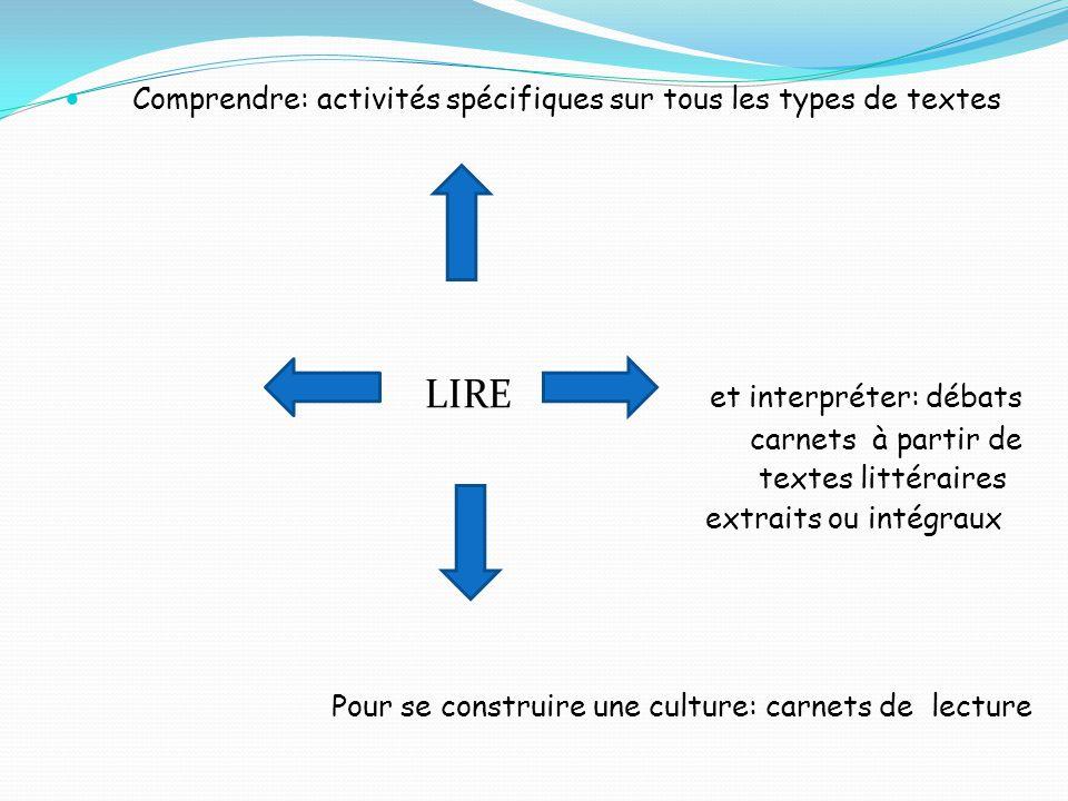 Comprendre: activités spécifiques sur tous les types de textes LIRE et interpréter: débats carnets à partir de textes littéraires extraits ou intégrau