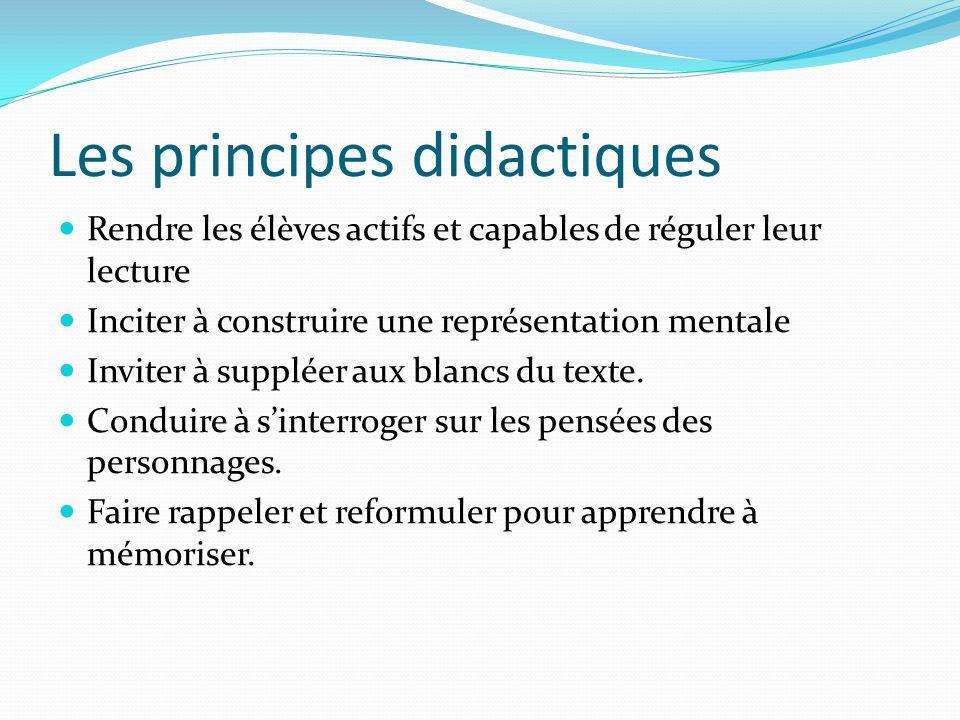 Les principes didactiques Rendre les élèves actifs et capables de réguler leur lecture Inciter à construire une représentation mentale Inviter à suppl