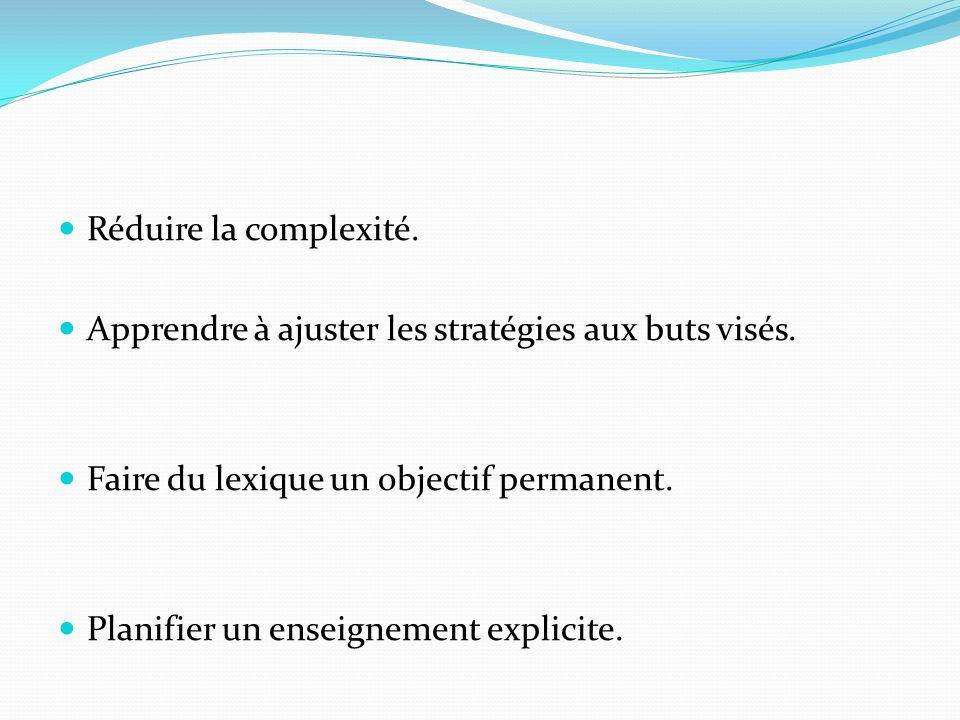Réduire la complexité. Apprendre à ajuster les stratégies aux buts visés. Faire du lexique un objectif permanent. Planifier un enseignement explicite.