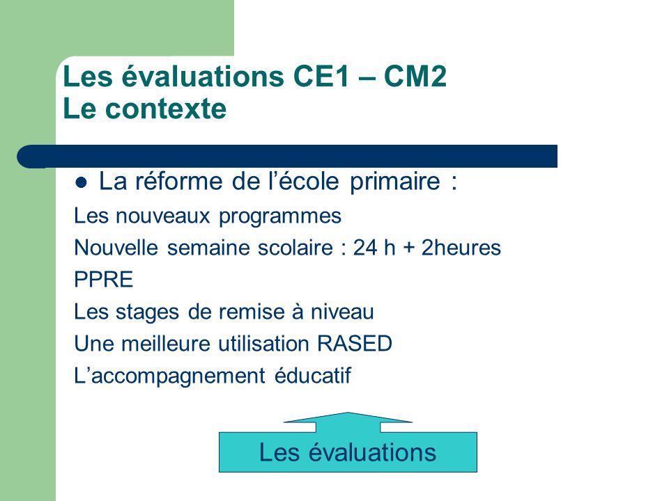 Les évaluations CE1 – CM2 Le contexte La réforme de lécole primaire : Les nouveaux programmes Nouvelle semaine scolaire : 24 h + 2heures PPRE Les stag