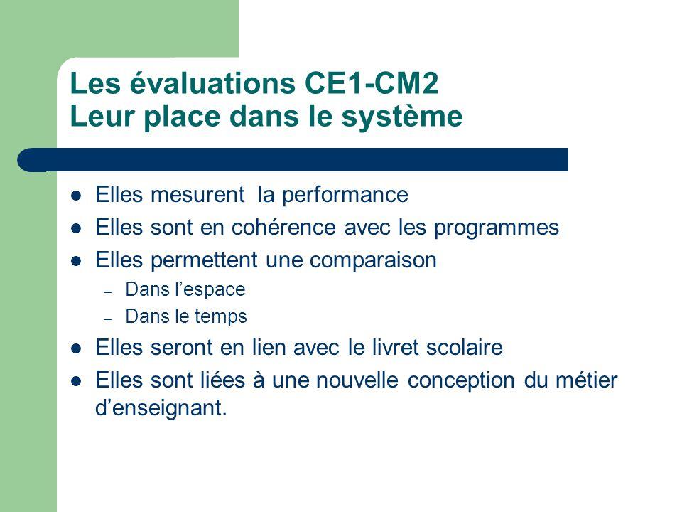 Les évaluations CE1-CM2 Leur place dans le système Elles mesurent la performance Elles sont en cohérence avec les programmes Elles permettent une comp
