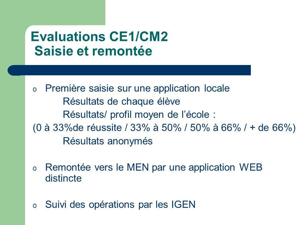 Evaluations CE1/CM2 Saisie et remontée o Première saisie sur une application locale Résultats de chaque élève Résultats/ profil moyen de lécole : (0 à
