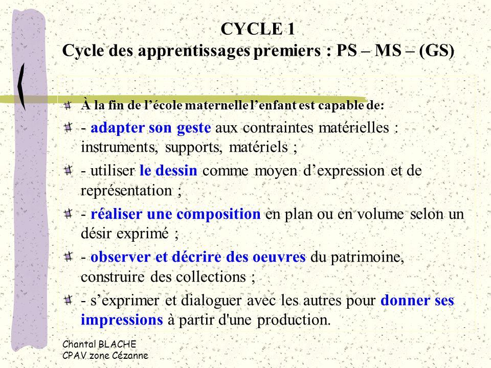 Chantal BLACHE CPAV zone Cézanne CYCLE 1 Cycle des apprentissages premiers : PS – MS – (GS) À la fin de lécole maternelle lenfant est capable de: - ad