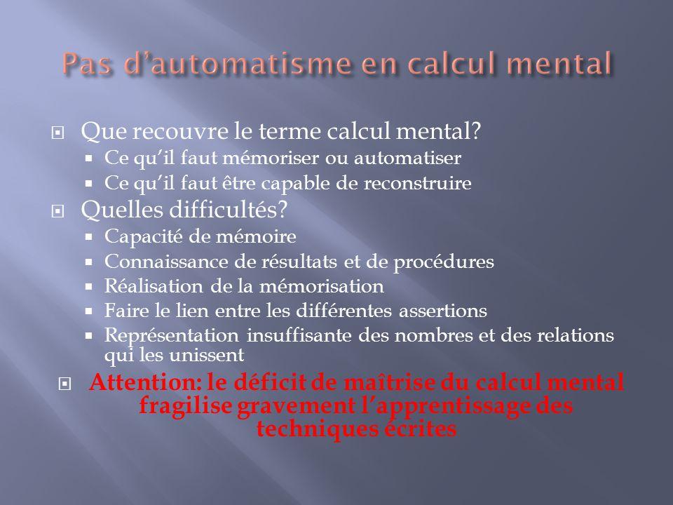 Que recouvre le terme calcul mental? Ce quil faut mémoriser ou automatiser Ce quil faut être capable de reconstruire Quelles difficultés? Capacité de