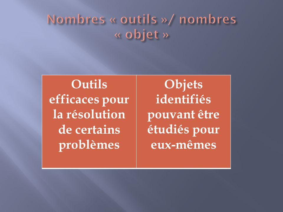 Outils efficaces pour la résolution de certains problèmes Objets identifiés pouvant être étudiés pour eux-mêmes