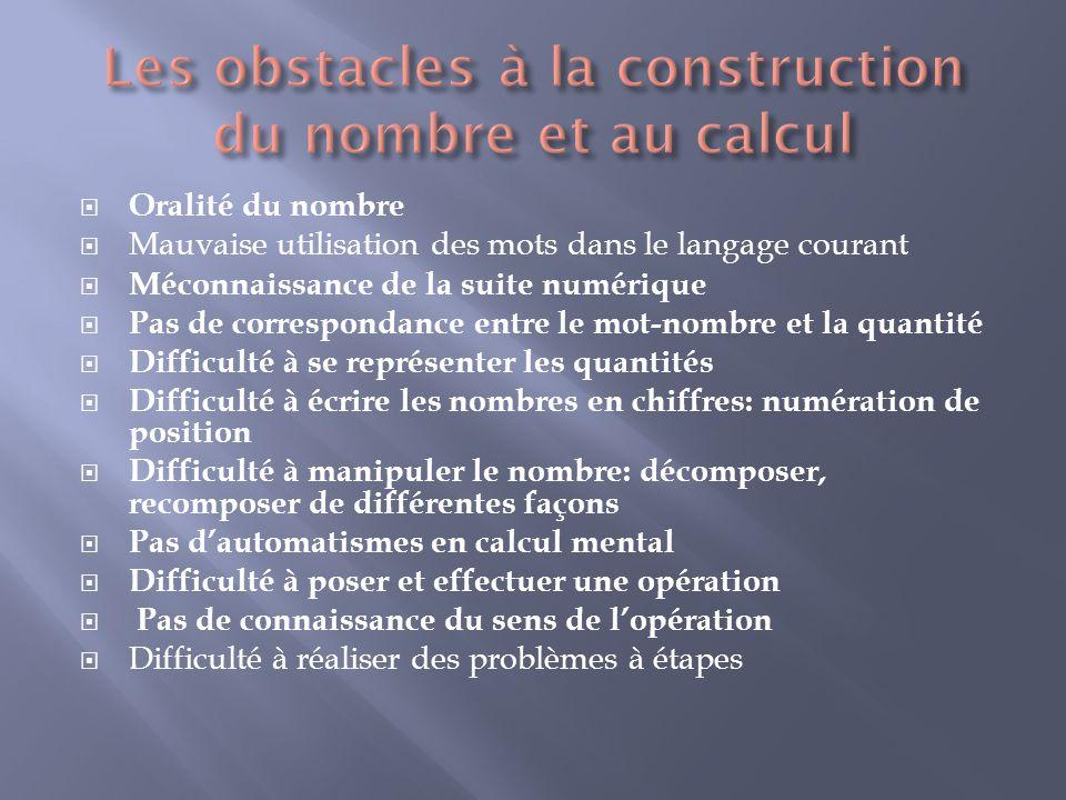 Difficultés liées à la langue: de Onze à Seize Représentation de S.