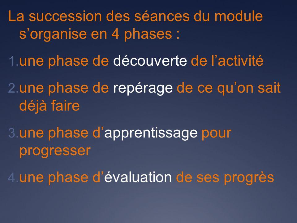 La succession des séances du module sorganise en 4 phases : 1.