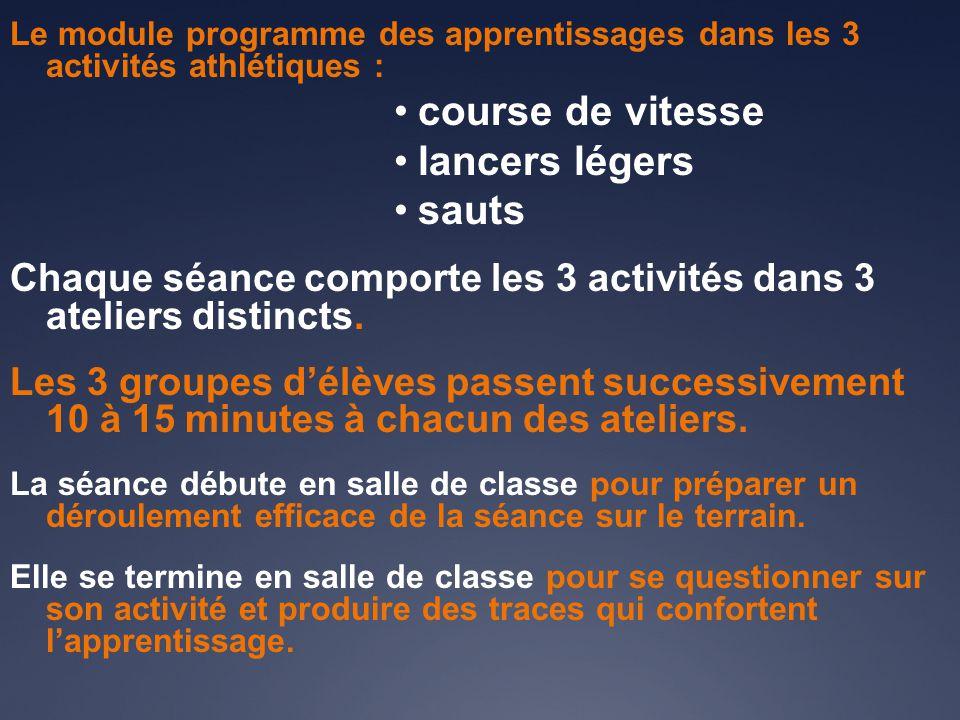Le module programme des apprentissages dans les 3 activités athlétiques : course de vitesse lancers légers sauts Chaque séance comporte les 3 activités dans 3 ateliers distincts.