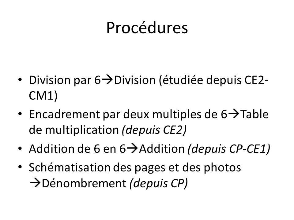 Procédures Division par 6 Division (étudiée depuis CE2- CM1) Encadrement par deux multiples de 6 Table de multiplication (depuis CE2) Addition de 6 en