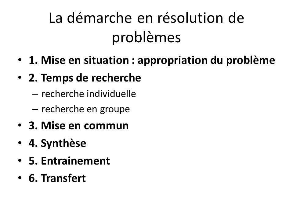 La démarche en résolution de problèmes 1. Mise en situation : appropriation du problème 2. Temps de recherche – recherche individuelle – recherche en