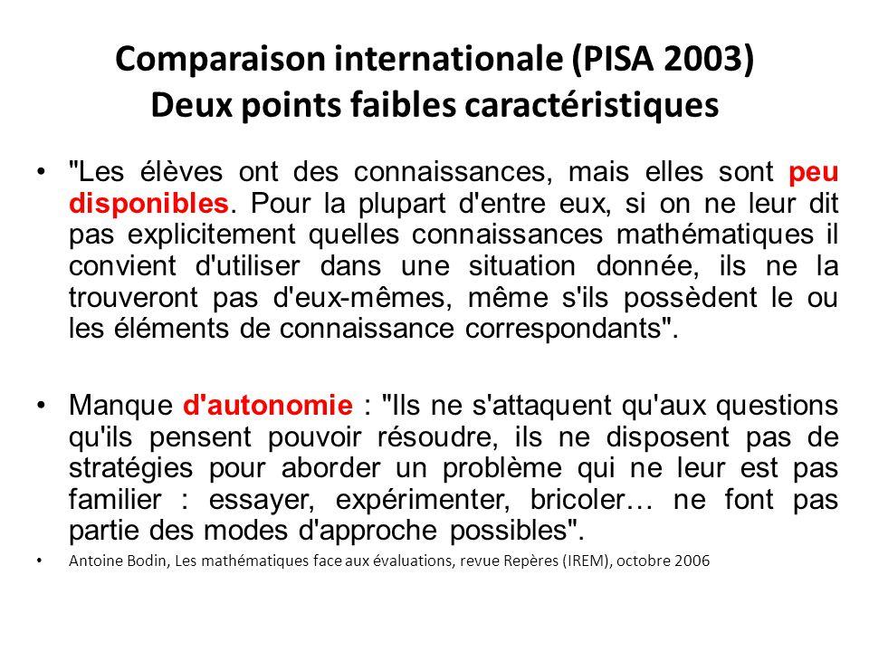 Comparaison internationale (PISA 2003) Deux points faibles caractéristiques