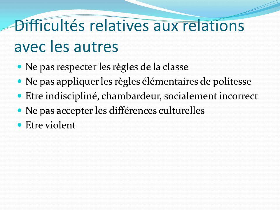 Difficultés relatives aux relations avec les autres Ne pas respecter les règles de la classe Ne pas appliquer les règles élémentaires de politesse Etr