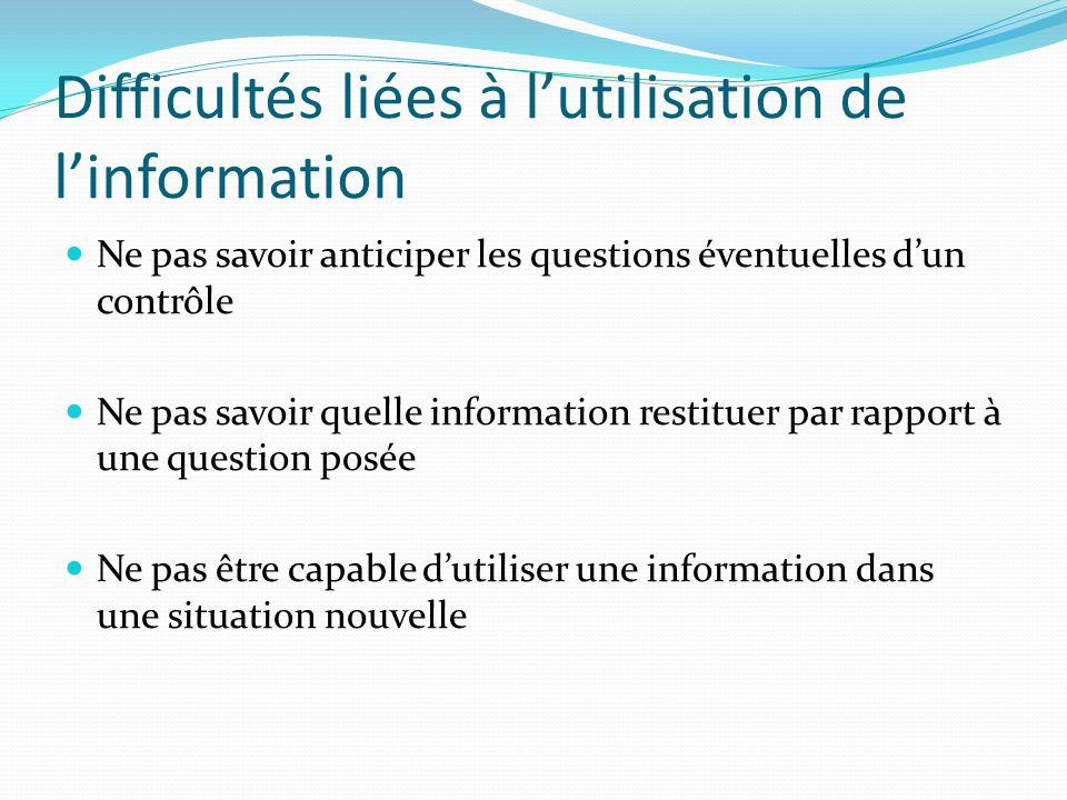 Difficultés liées à lutilisation de linformation Ne pas savoir anticiper les questions éventuelles dun contrôle Ne pas savoir quelle information resti