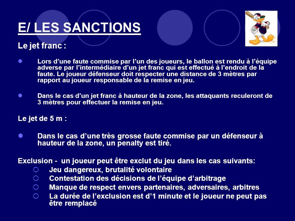 E/ LES SANCTIONS Le jet franc : Lors dune faute commise par lun des joueurs, le ballon est rendu à léquipe adverse par lintermédiaire dun jet franc qu