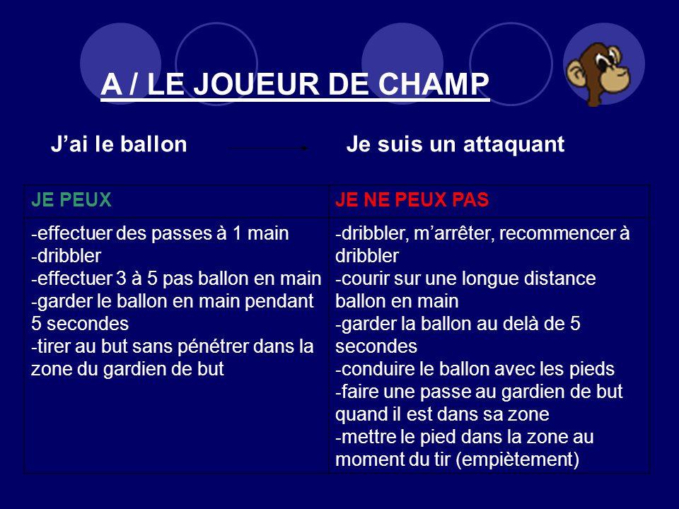 A / LE JOUEUR DE CHAMP Jai le ballon Je suis un attaquant JE PEUXJE NE PEUX PAS - effectuer des passes à 1 main - dribbler - effectuer 3 à 5 pas ballo