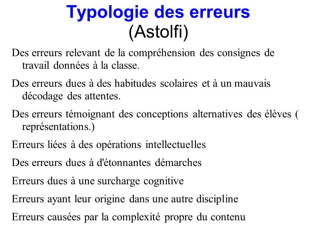 Typologie des erreurs (Astolfi) Des erreurs relevant de la compréhension des consignes de travail données à la classe. Des erreurs dues à des habitude